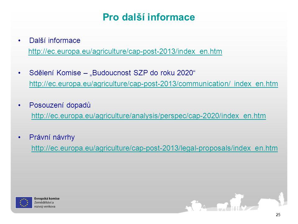 "25 Pro další informace Další informace http://ec.europa.eu/agriculture/cap-post-2013/index_en.htm Sdělení Komise – ""Budoucnost SZP do roku 2020 http://ec.europa.eu/agriculture/cap-post-2013/communication/ index_en.htm Posouzení dopadů http://ec.europa.eu/agriculture/analysis/perspec/cap-2020/index_en.htm Právní návrhy http://ec.europa.eu/agriculture/cap-post-2013/legal-proposals/index_en.htm"