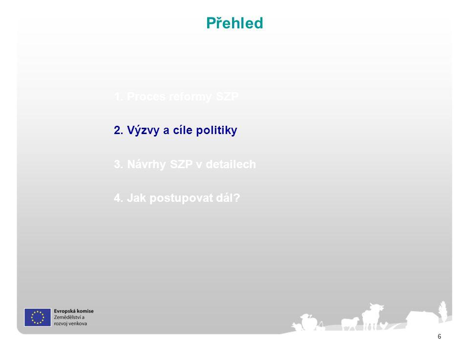 6 Přehled 1.Proces reformy SZP 2. Výzvy a cíle politiky 3.