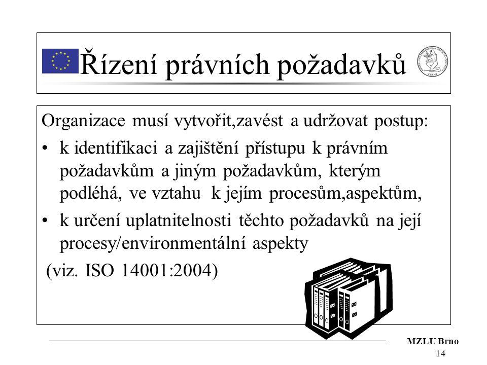 MZLU Brno 14 Řízení právních požadavků Organizace musí vytvořit,zavést a udržovat postup: k identifikaci a zajištění přístupu k právním požadavkům a j
