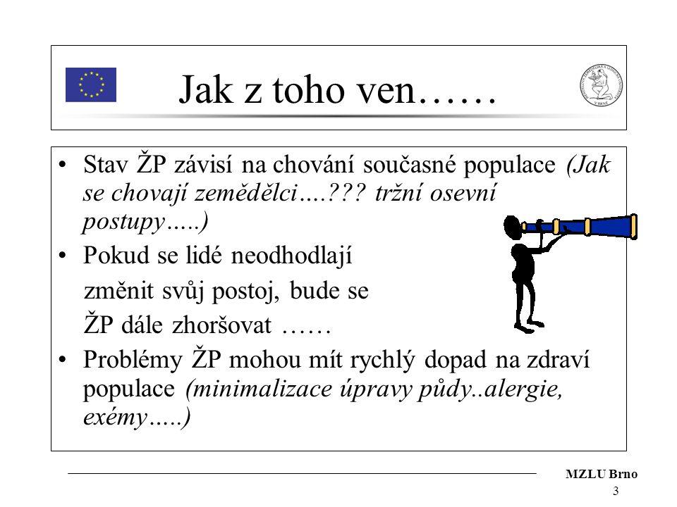 MZLU Brno 3 Jak z toho ven…… Stav ŽP závisí na chování současné populace (Jak se chovají zemědělci….??? tržní osevní postupy…..) Pokud se lidé neodhod