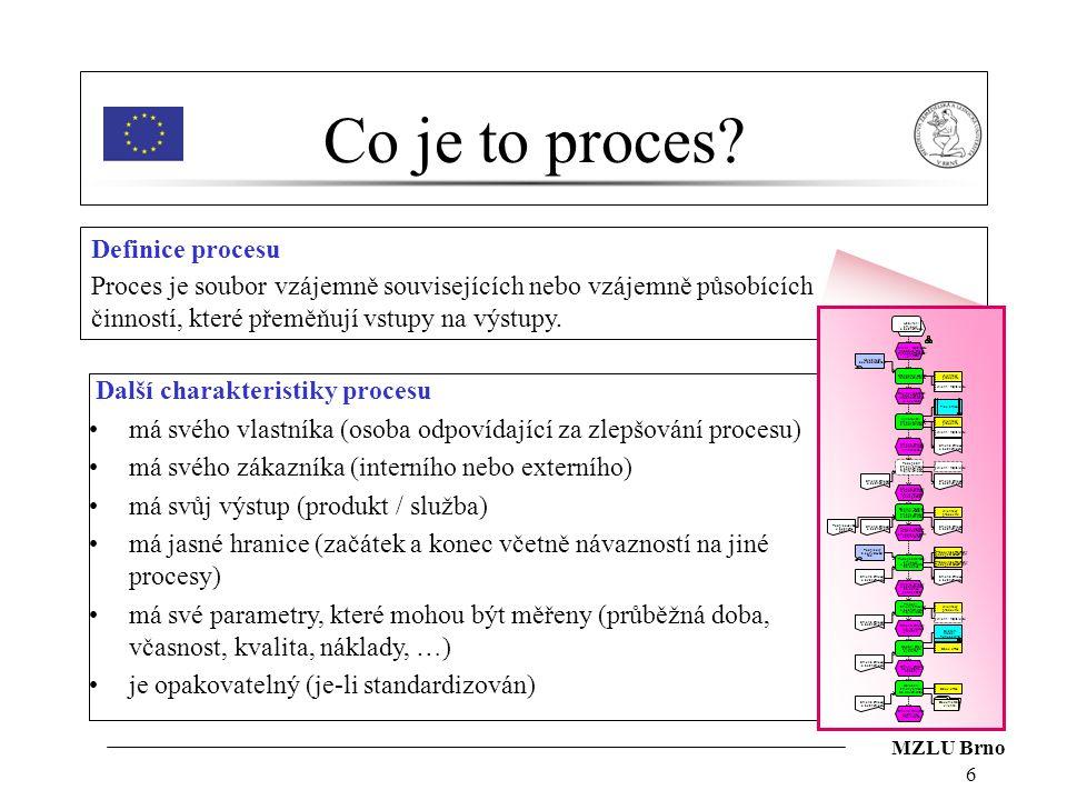 MZLU Brno 6 Co je to proces? Další charakteristiky procesu má svého vlastníka (osoba odpovídající za zlepšování procesu) má svého zákazníka (interního