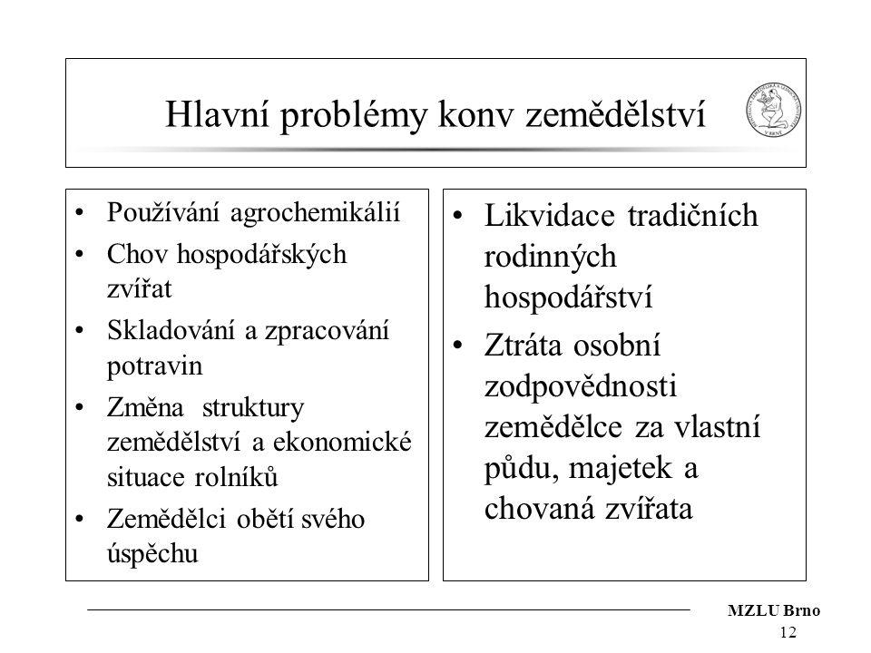 MZLU Brno Hlavní problémy konv zemědělství Používání agrochemikálií Chov hospodářských zvířat Skladování a zpracování potravin Změna struktury zeměděl