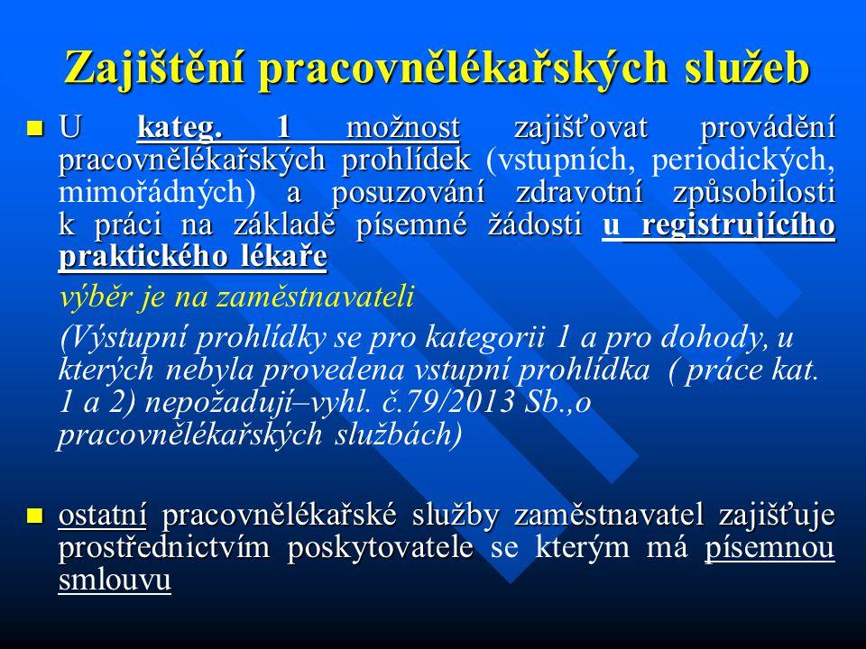 Zajištění pracovnělékařských služeb U kateg.