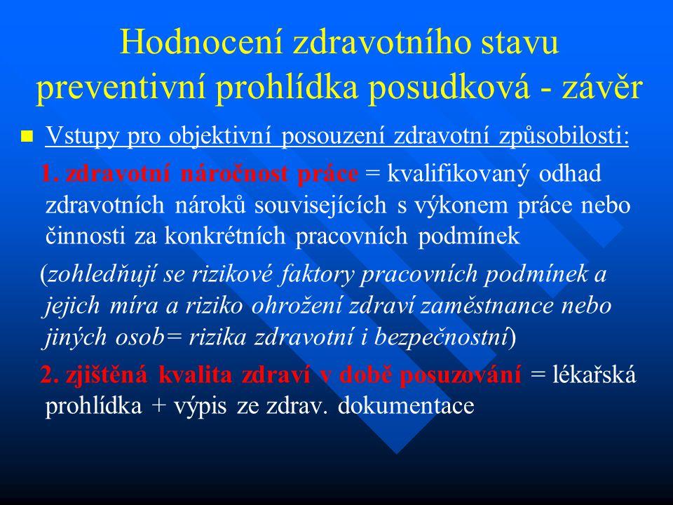 Hodnocení zdravotního stavu preventivní prohlídka posudková - závěr Vstupy pro objektivní posouzení zdravotní způsobilosti: 1.