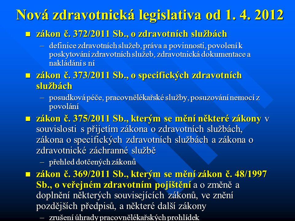 Nová zdravotnická legislativa od 1.4. 2012 zákon č.