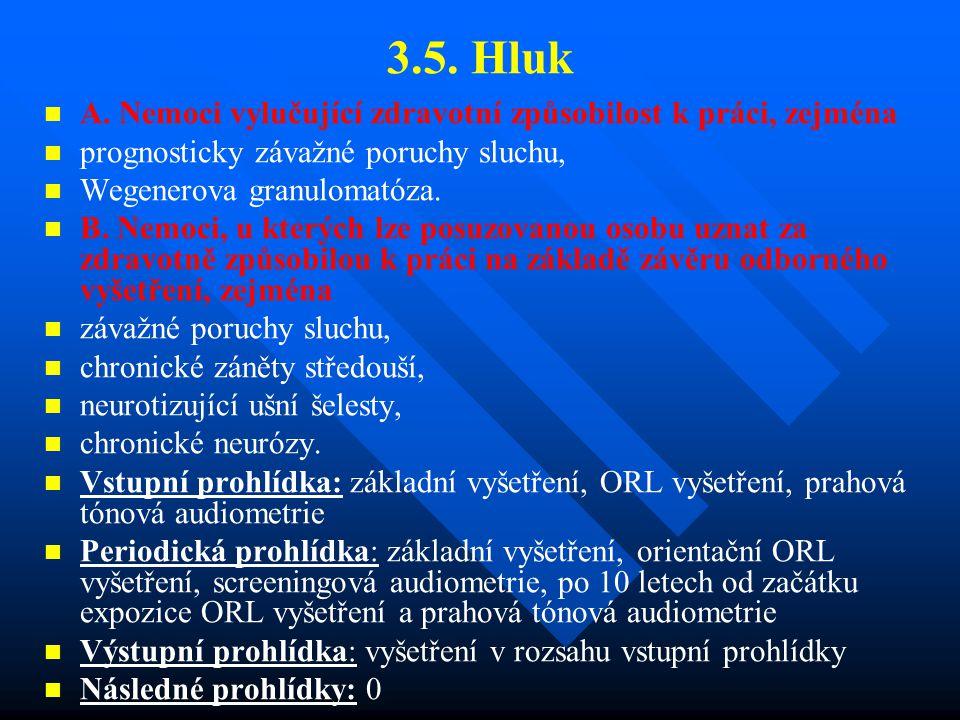3.5.Hluk A.
