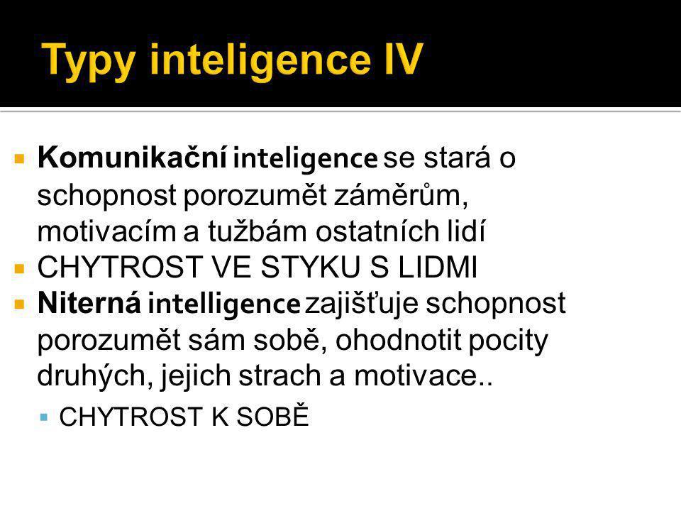  Komunikační inteligence se stará o schopnost porozumět záměrům, motivacím a tužbám ostatních lidí  CHYTROST VE STYKU S LIDMI  Niterná intelligence zajišťuje schopnost porozumět sám sobě, ohodnotit pocity druhých, jejich strach a motivace..