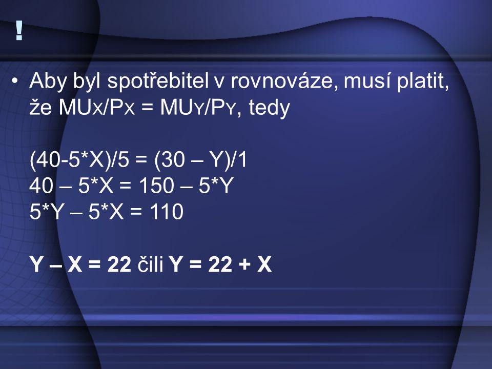 ! Aby byl spotřebitel v rovnováze, musí platit, že MU X /P X = MU Y /P Y, tedy (40-5*X)/5 = (30 – Y)/1 40 – 5*X = 150 – 5*Y 5*Y – 5*X = 110 Y – X = 22 čili Y = 22 + X