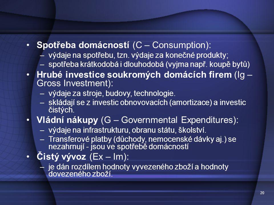 20 Spotřeba domácností (C – Consumption): –výdaje na spotřebu, tzn.