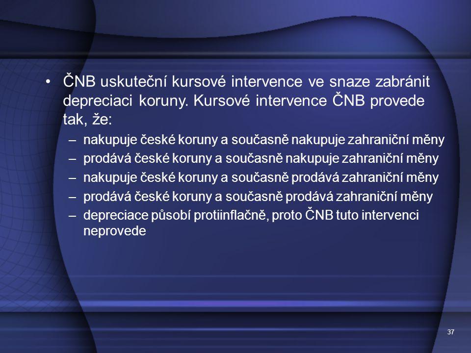 37 ČNB uskuteční kursové intervence ve snaze zabránit depreciaci koruny.
