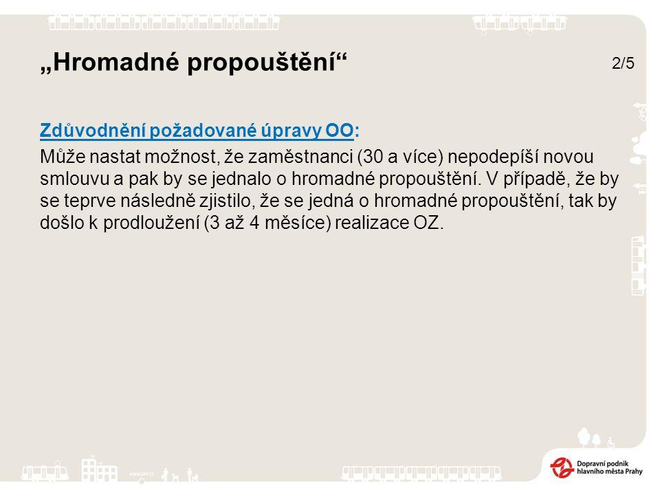 """""""Hromadné propouštění Stanovisko zpracovatele: Nesouhlasí s požadavkem OO."""