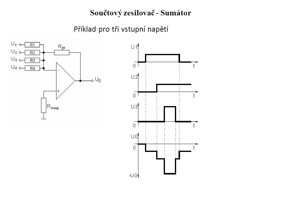 Součtový zesilovač - Sumátor Příklad pro tři vstupní napětí