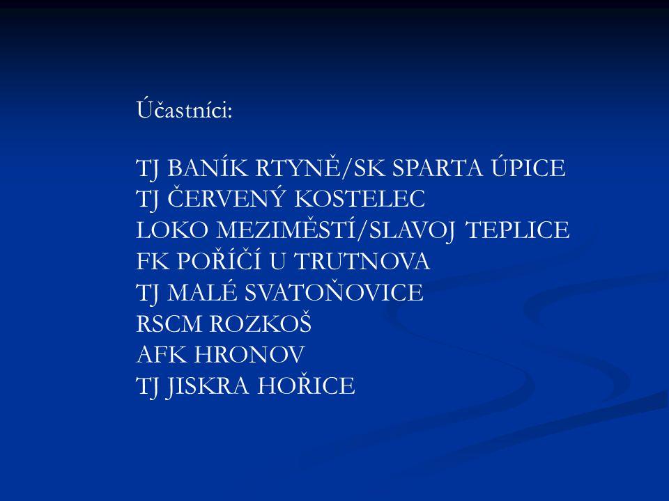 PRIMÁTOR Náchod Media Marketing Services Hradec Králové Kulturně společenská deník XANTYPA Praha Belsport s.r.o.