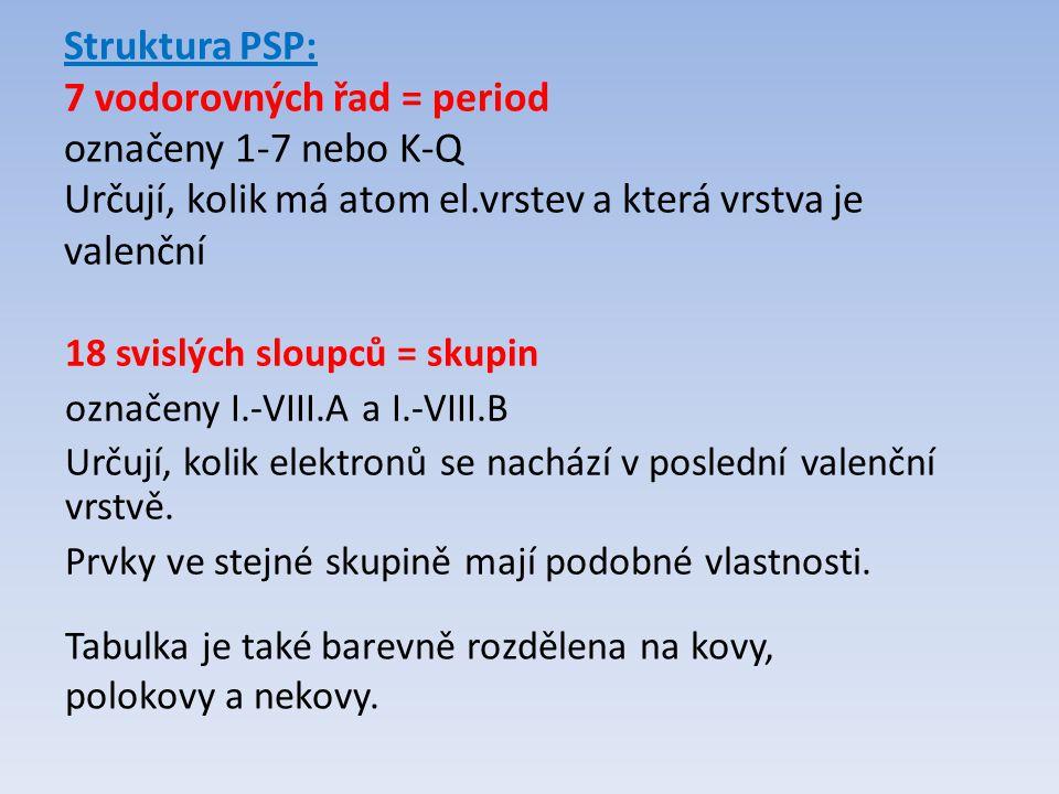 Struktura PSP: 7 vodorovných řad = period označeny 1-7 nebo K-Q Určují, kolik má atom el.vrstev a která vrstva je valenční 18 svislých sloupců = skupi