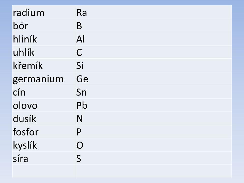 radiumRa bórB hliníkAl uhlíkC křemíkSi germaniumGe cínSn olovoPb dusíkN fosforP kyslíkO síraS