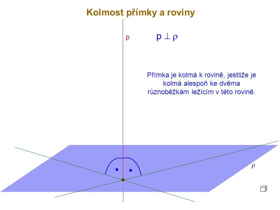 Přímka je kolmá k rovině, jestliže je kolmá alespoň ke dvěma různoběžkám ležícím v této rovině. p   p 