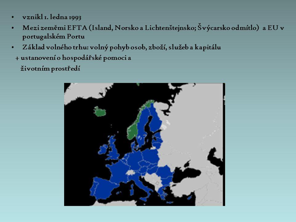 Evropská unie 7.