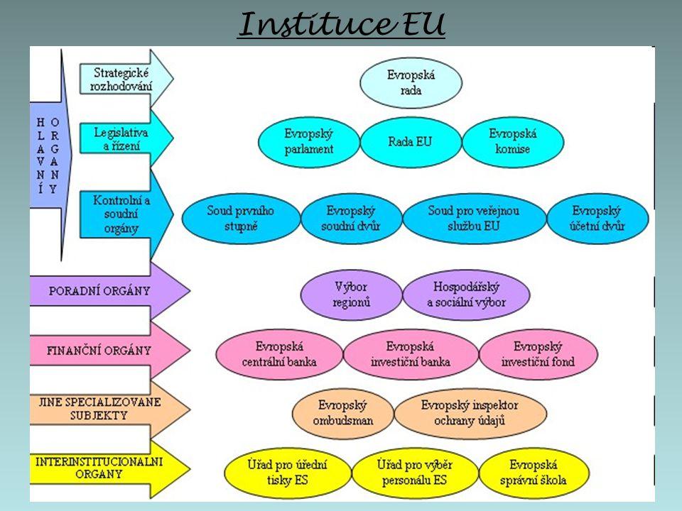 T ř í pilí ř e Evropské unie I.Evropská spole č enství II.Spole č ná zahrani č ní a bezpe č nostní politika III.Policejní a justi č ní spolupráce