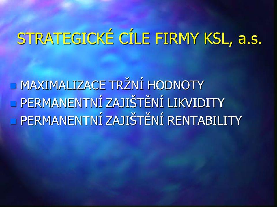VÝROBNÍ PROGRAM FIRMY KSL, a.s. n firma vyrábí 3 druhy výrobků ( produkty A, B, C ) n na 5 nákladových místech výroby (NM 1 - NM 5) n ze 4 druhů jedni