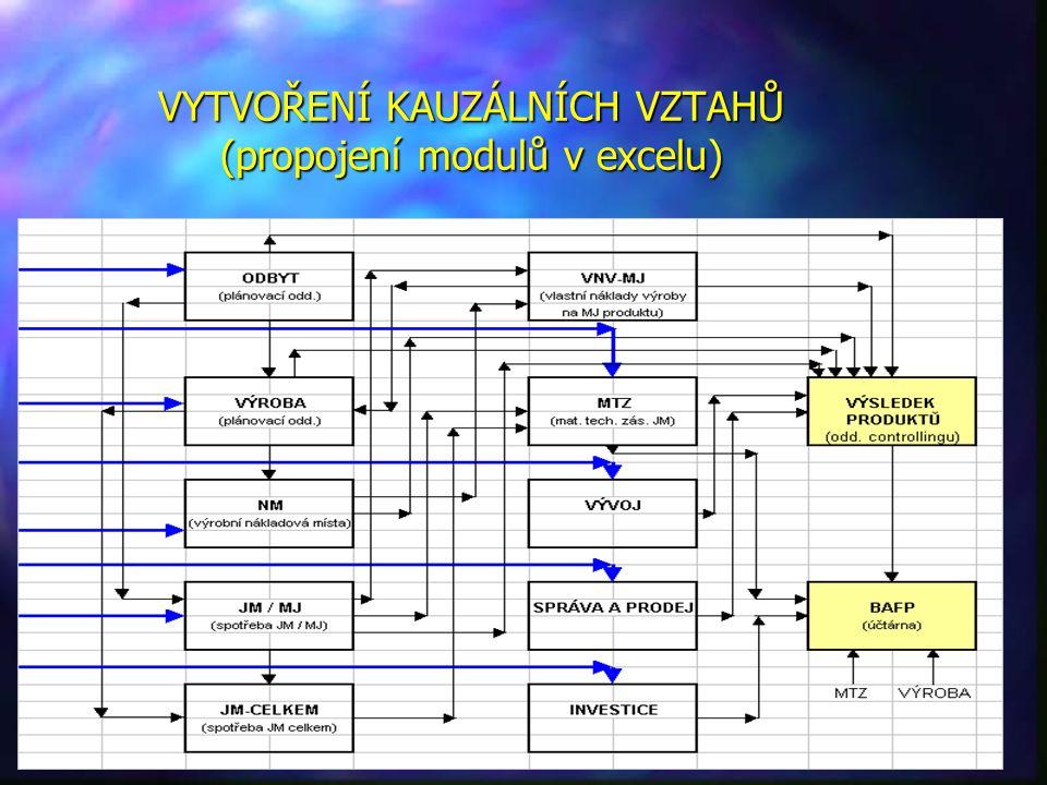 ORGANOGRAM FIRMY KSL
