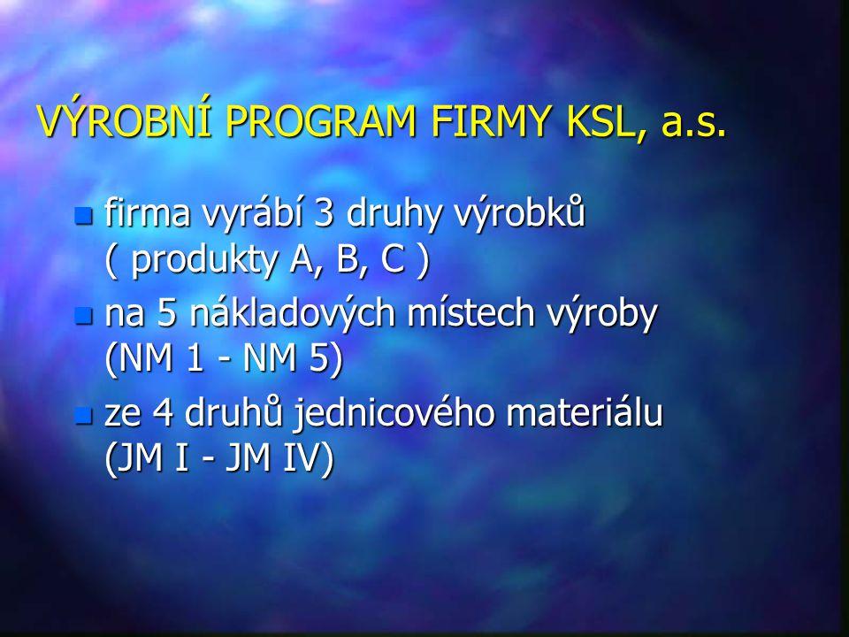VÝROBNÍ PROGRAM FIRMY KSL, a.s.