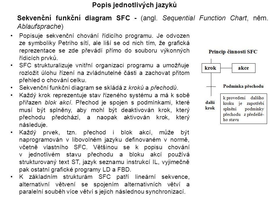 Popis jednotlivých jazyků Typy větvení programu v SFC