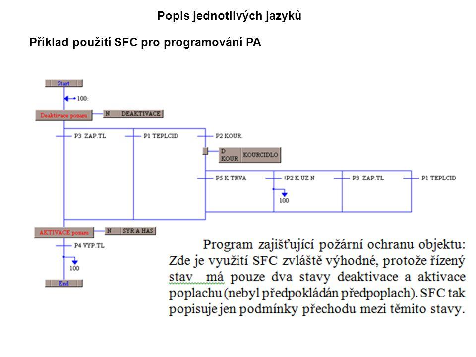 Popis jednotlivých jazyků Příklad použití SFC pro programování PA