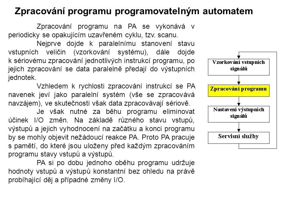 Zpracování programu na PA se vykonává v periodicky se opakujícím uzavřeném cyklu, tzv.