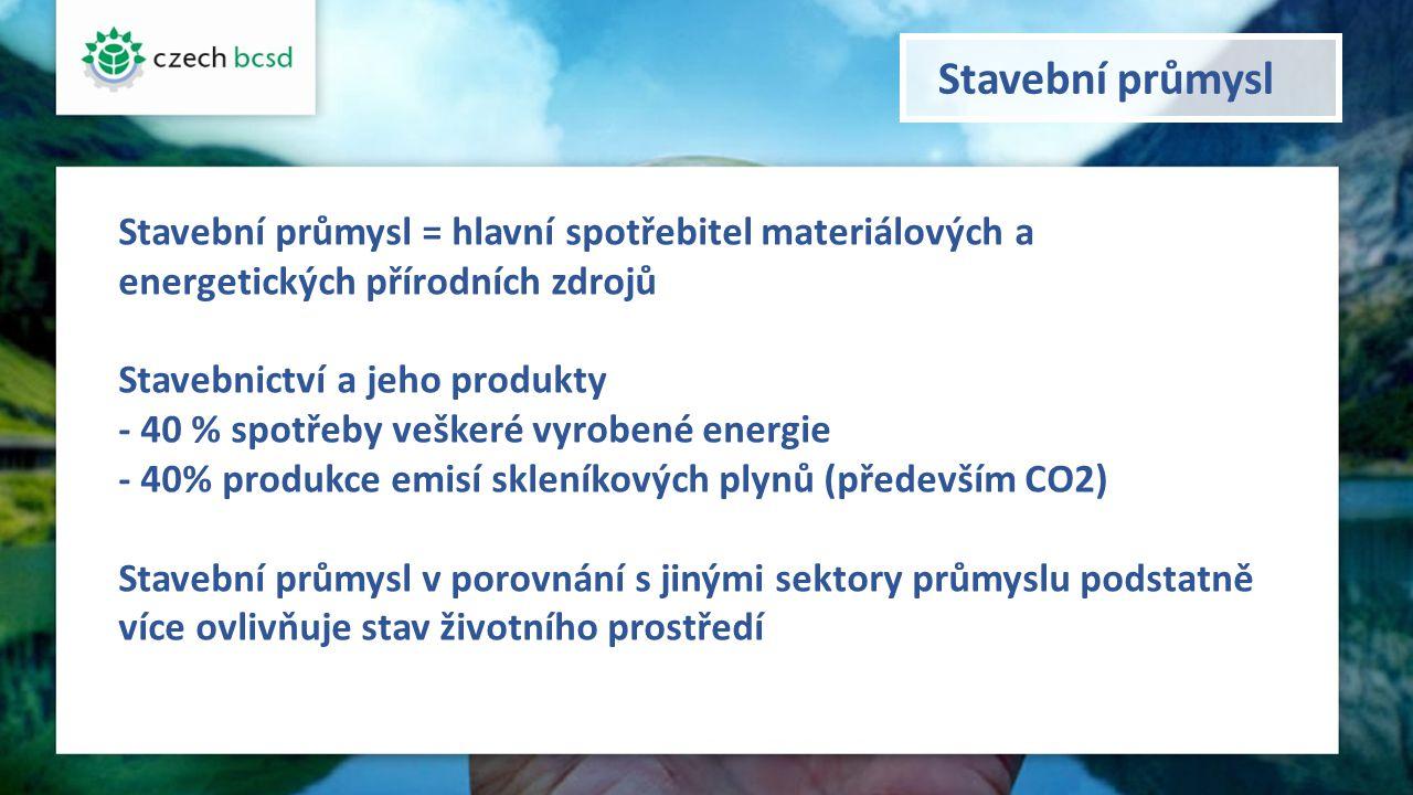 Stavební průmysl Stavební průmysl = hlavní spotřebitel materiálových a energetických přírodních zdrojů Stavebnictví a jeho produkty - 40 % spotřeby veškeré vyrobené energie - 40% produkce emisí skleníkových plynů (především CO2) Stavební průmysl v porovnání s jinými sektory průmyslu podstatně více ovlivňuje stav životního prostředí