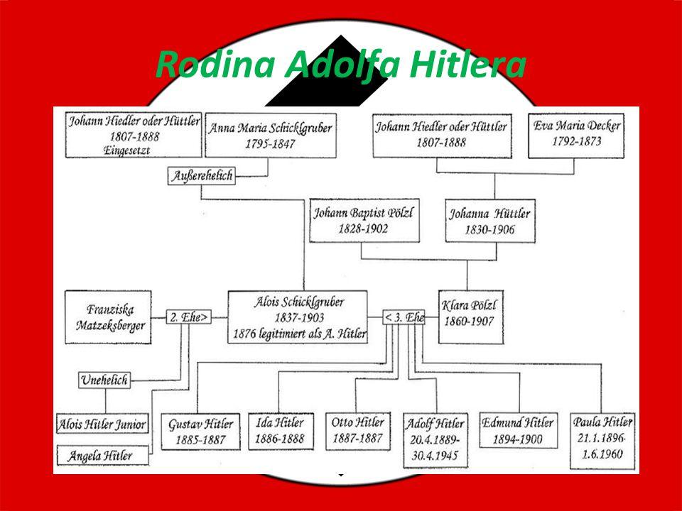 Hitlerův život před 1.