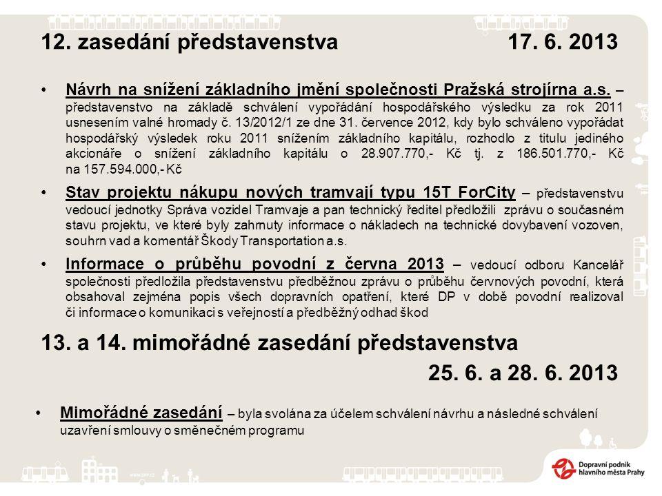 12. zasedání představenstva 17. 6.