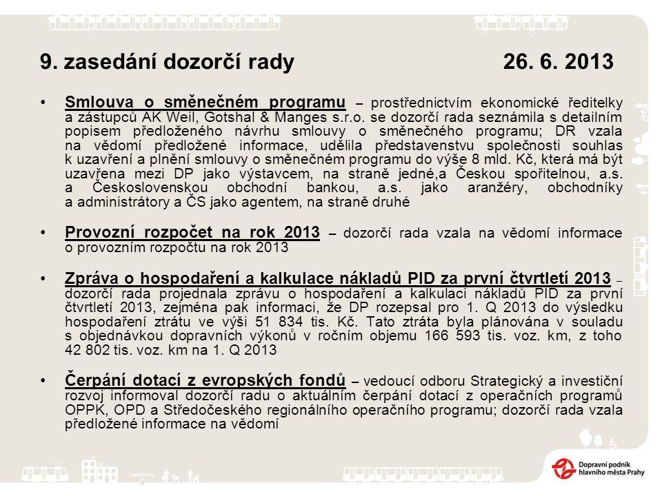 15.zasedání představenstva 1. 7. 2013 Plán Interního auditu na II.