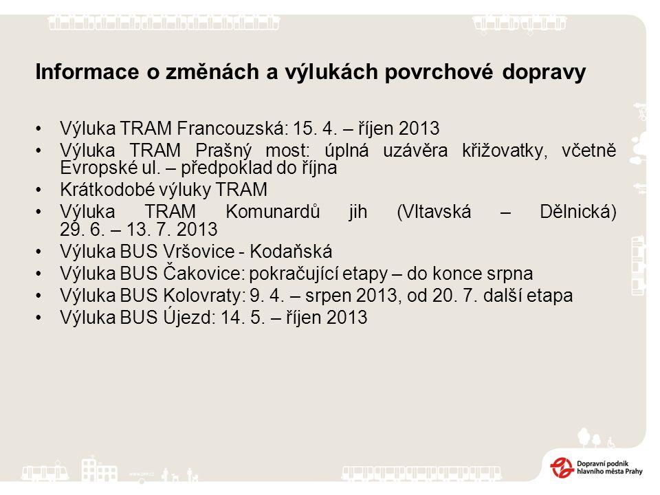 Financování Na začátku května měl DP na hlavním účtu u České spořitelny, a.