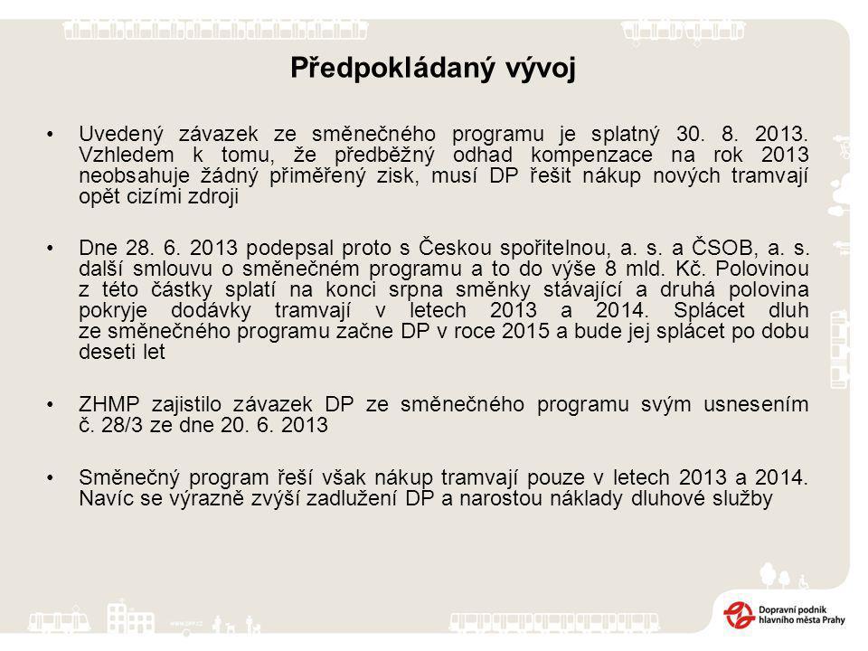 Předpokládaný vývoj Uvedený závazek ze směnečného programu je splatný 30.