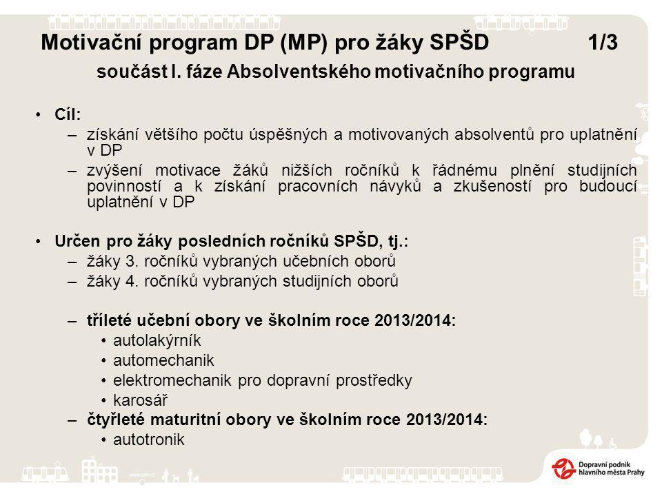 Motivační program DP (MP) pro žáky SPŠD 1/3 součást I.