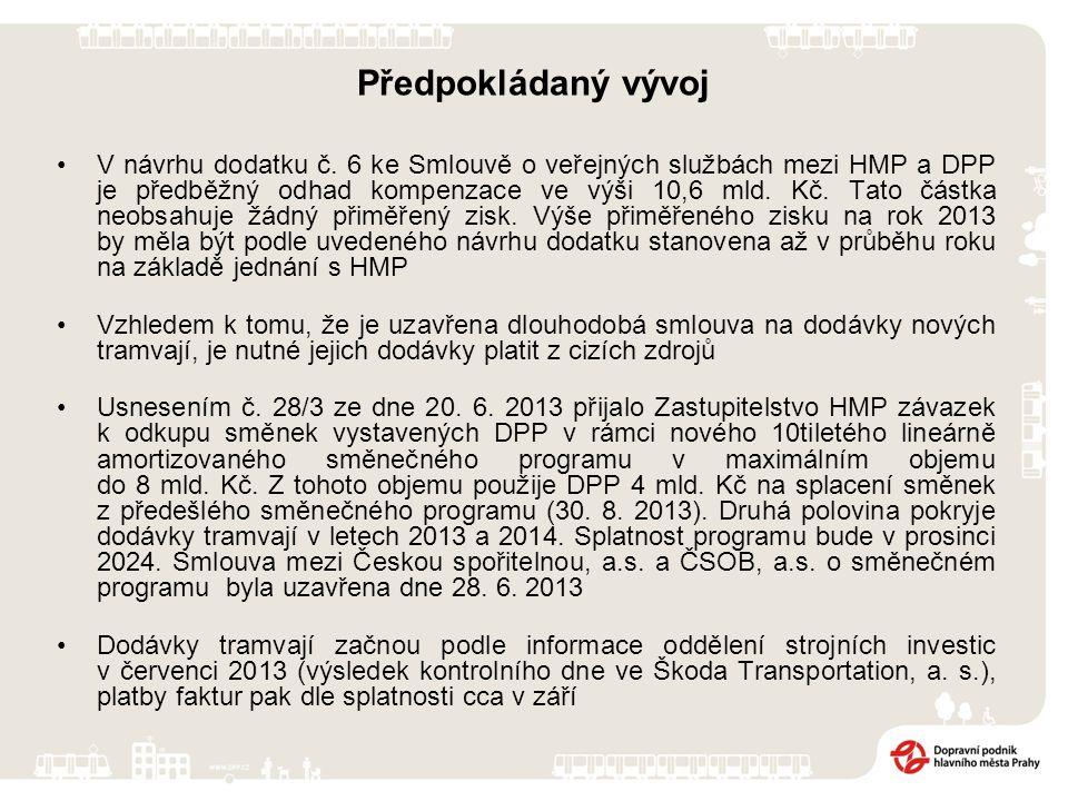 Předpokládaný vývoj V návrhu dodatku č.