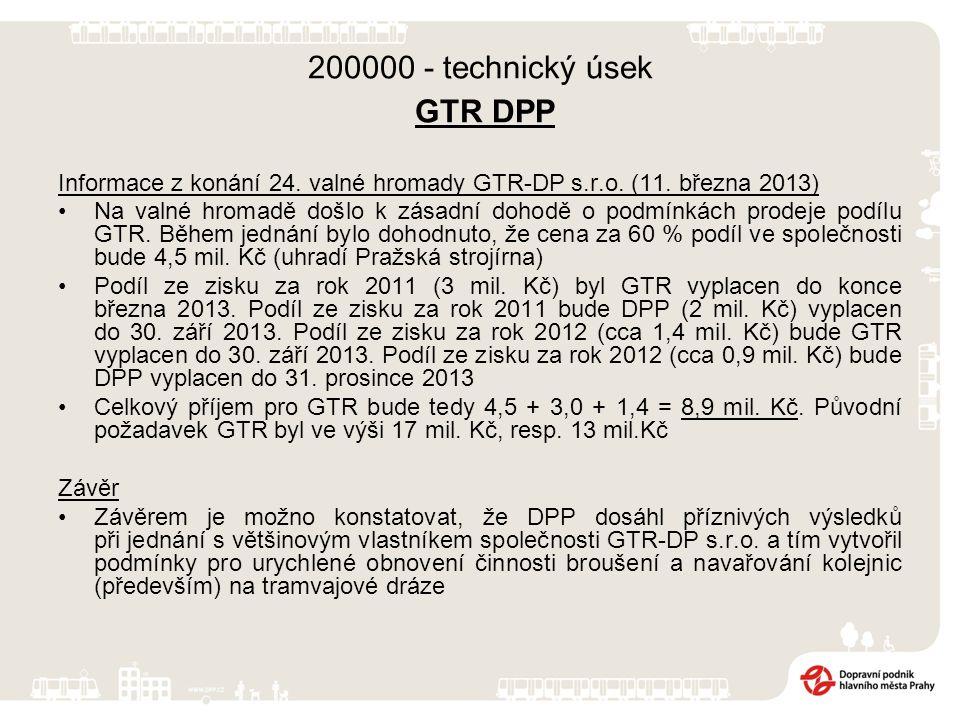 200000 - technický úsek GTR DPP Informace z konání 24. valné hromady GTR-DP s.r.o. (11. března 2013) Na valné hromadě došlo k zásadní dohodě o podmínk