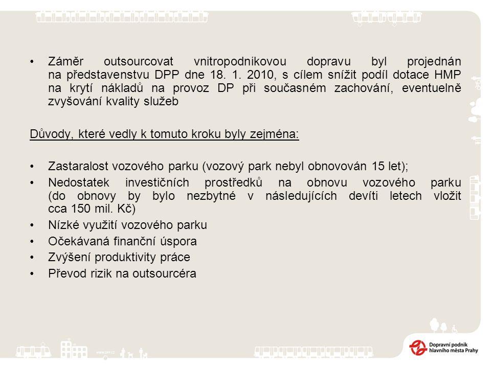 Záměr outsourcovat vnitropodnikovou dopravu byl projednán na představenstvu DPP dne 18. 1. 2010, s cílem snížit podíl dotace HMP na krytí nákladů na p