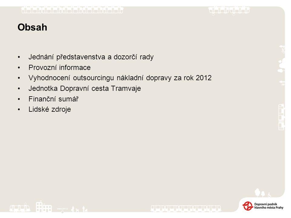 Obsah Jednání představenstva a dozorčí rady Provozní informace Vyhodnocení outsourcingu nákladní dopravy za rok 2012 Jednotka Dopravní cesta Tramvaje