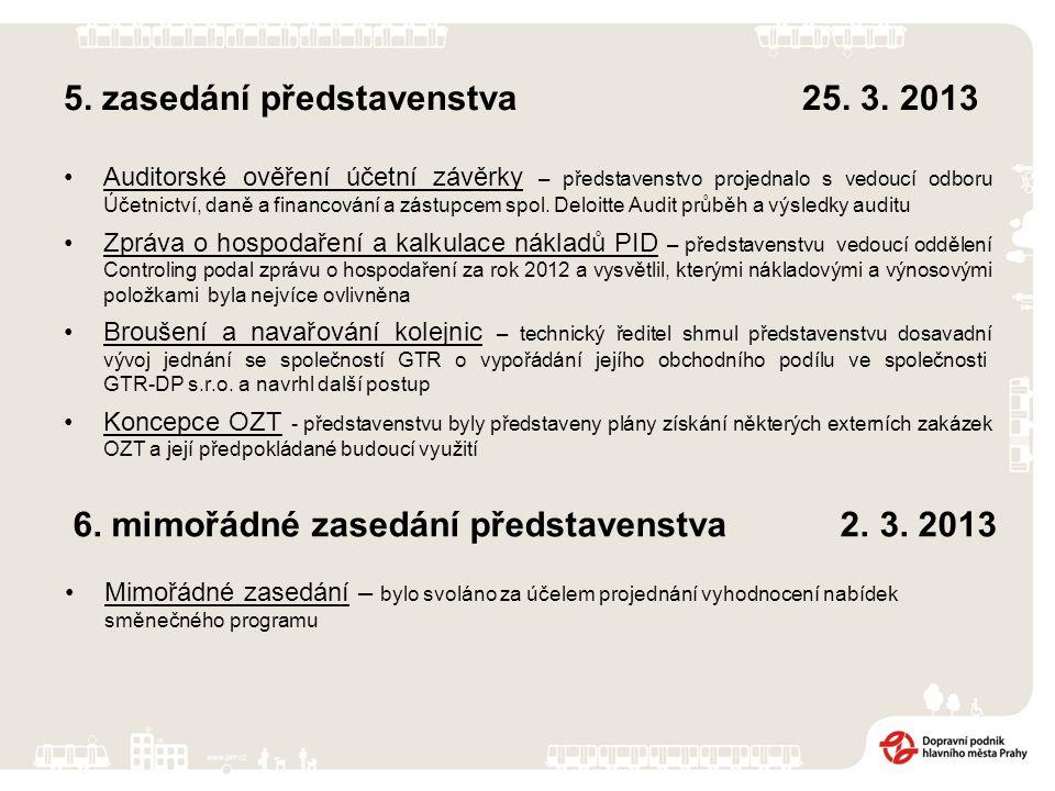 5. zasedání představenstva 25. 3. 2013 Auditorské ověření účetní závěrky – představenstvo projednalo s vedoucí odboru Účetnictví, daně a financování a