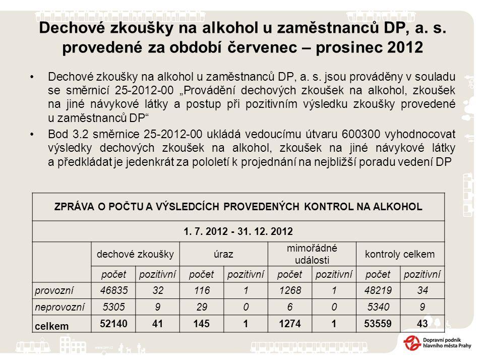 Dechové zkoušky na alkohol u zaměstnanců DP, a. s. provedené za období červenec – prosinec 2012 Dechové zkoušky na alkohol u zaměstnanců DP, a. s. jso