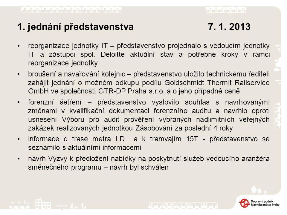 1. jednání představenstva 7. 1. 2013 reorganizace jednotky IT – představenstvo projednalo s vedoucím jednotky IT a zástupci spol. Deloitte aktuální st