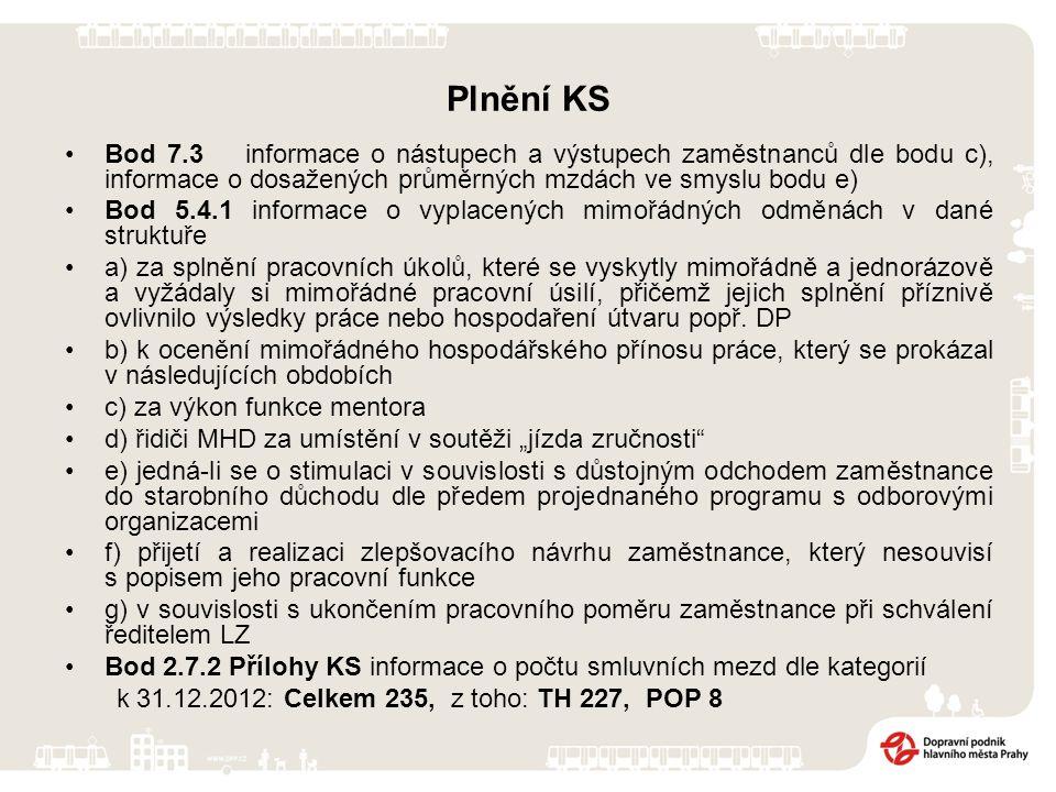 Plnění KS Bod 7.3 informace o nástupech a výstupech zaměstnanců dle bodu c), informace o dosažených průměrných mzdách ve smyslu bodu e) Bod 5.4.1 info