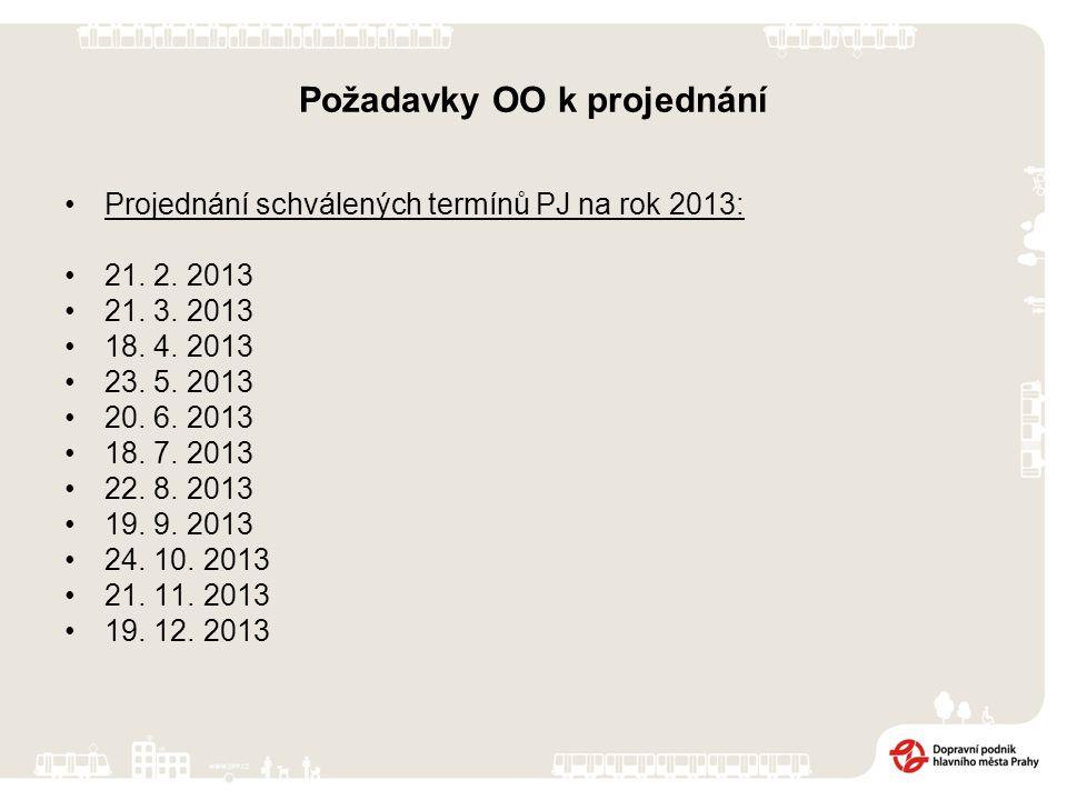 Požadavky OO k projednání Projednání schválených termínů PJ na rok 2013: 21. 2. 2013 21. 3. 2013 18. 4. 2013 23. 5. 2013 20. 6. 2013 18. 7. 2013 22. 8