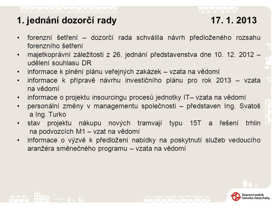 1. jednání dozorčí rady 17. 1. 2013 forenzní šetření – dozorčí rada schválila návrh předloženého rozsahu forenzního šetření majetkoprávní záležitosti