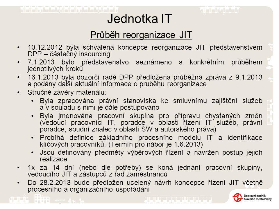 Jednotka IT Průběh reorganizace JIT 10.12.2012 byla schválená koncepce reorganizace JIT představenstvem DPP – částečný insourcing 7.1.2013 bylo představenstvo seznámeno s konkrétním průběhem jednotlivých kroků 16.1.2013 byla dozorčí radě DPP předložena průběžná zpráva z 9.1.2013 a podány další aktuální informace o průběhu reorganizace Stručné závěry materiálu: Byla zpracována právní stanoviska ke smluvnímu zajištění služeb a v souladu s nimi je dále postupováno Byla jmenována pracovní skupina pro přípravu chystaných změn (vedoucí pracovníci IT, poradce v oblasti řízení IT služeb, právní poradce, soudní znalec v oblasti SW a autorského práva) Probíhá definice základního procesního modelu IT a identifikace klíčových pracovníků.