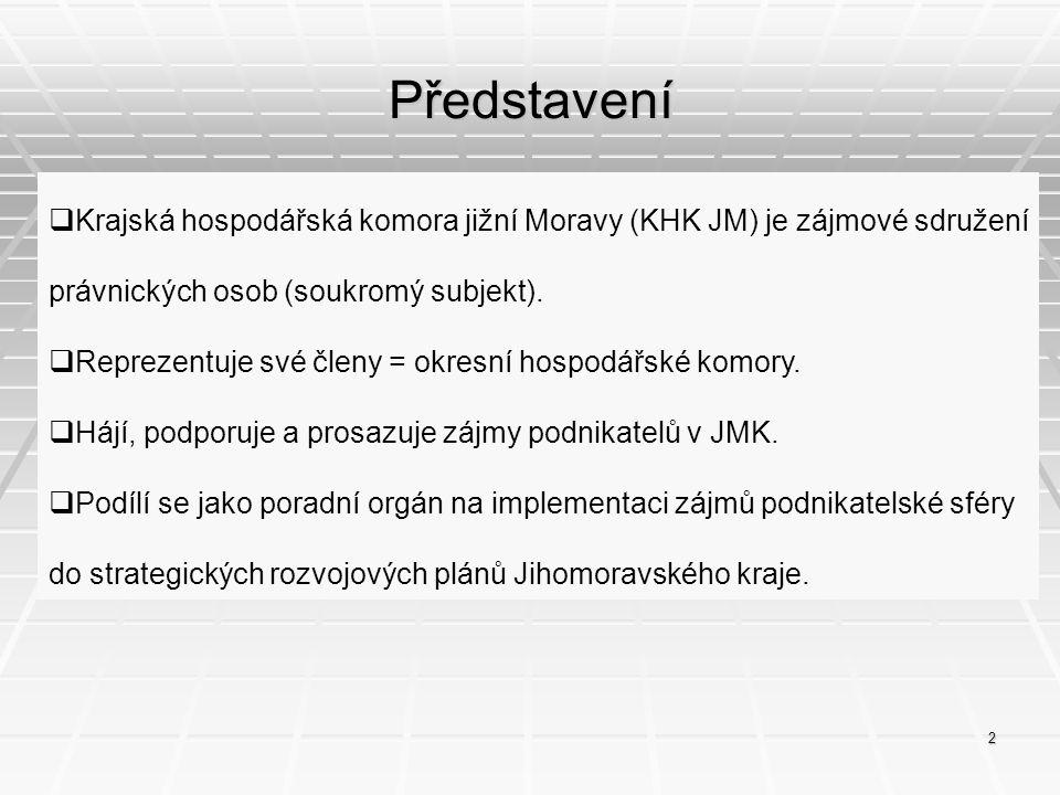 Představení  Krajská hospodářská komora jižní Moravy (KHK JM) je zájmové sdružení právnických osob (soukromý subjekt).  Reprezentuje své členy = okr