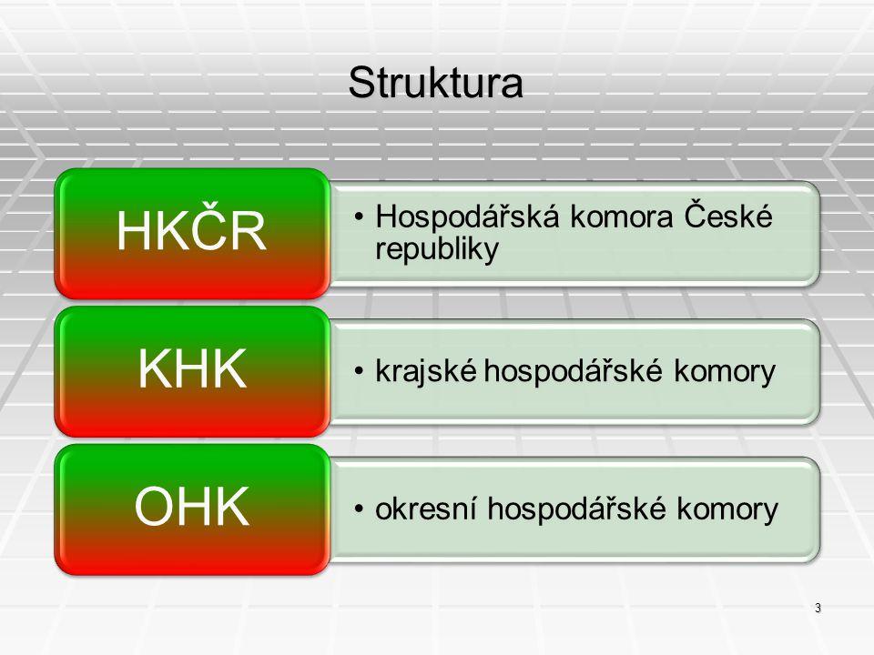 Struktura Hospodářská komora České republiky HKČR krajské hospodářské komory KHK okresní hospodářské komory OHK 3