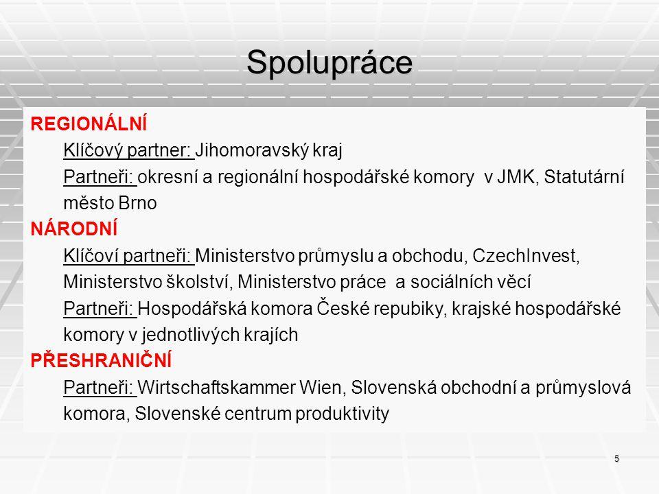 Spolupráce REGIONÁLNÍ Klíčový partner: Jihomoravský kraj Partneři: okresní a regionální hospodářské komory v JMK, Statutární město Brno NÁRODNÍ Klíčov
