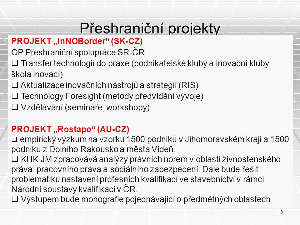 """Přeshraniční projekty 8 PROJEKT """"InNOBorder"""" (SK-CZ) OP Přeshraniční spolupráce SR-ČR  Transfer technologií do praxe (podnikatelské kluby a inovační"""